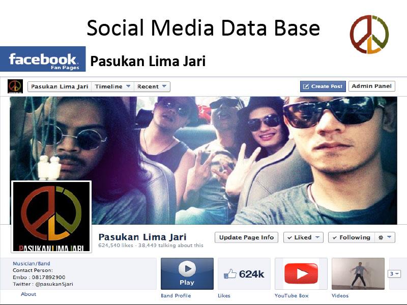 Profile Pasukan Lima Jari 2015-8